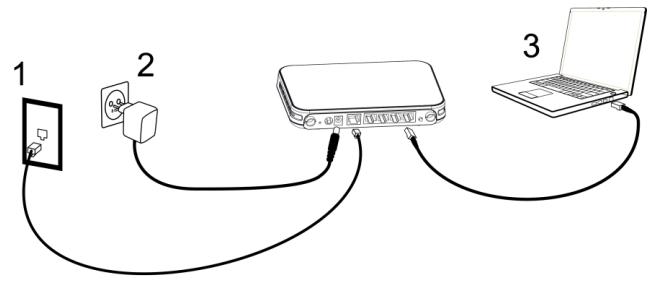 Схема подключения роутера Интеркросс