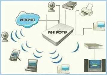 Как сделать wifi домашнюю сеть фото 433