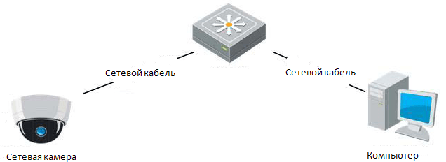 Direct_Line_Connection