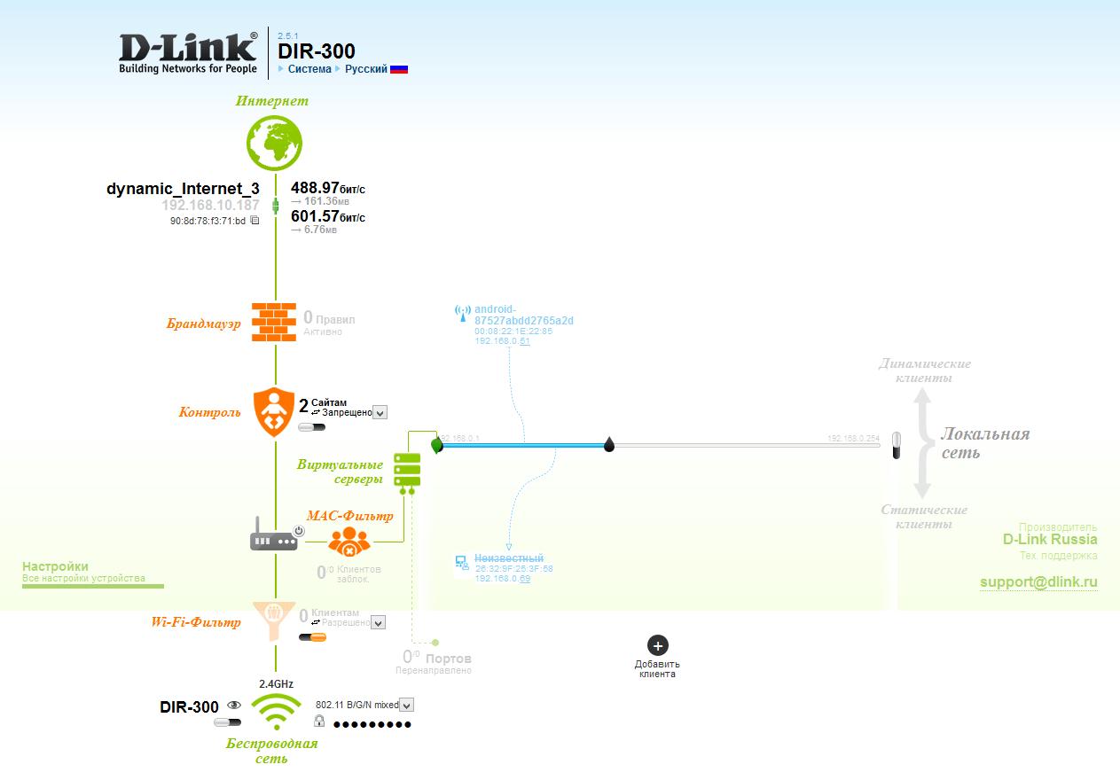 Карта D-Link Dir 300